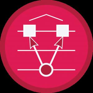 Icon SPoF Analysis