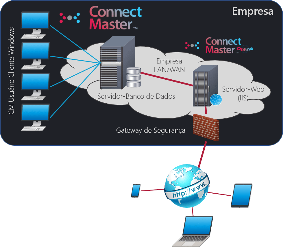 CM Online Principle_PT